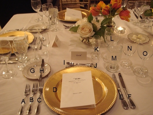 Table Setting Etiquette Diagram